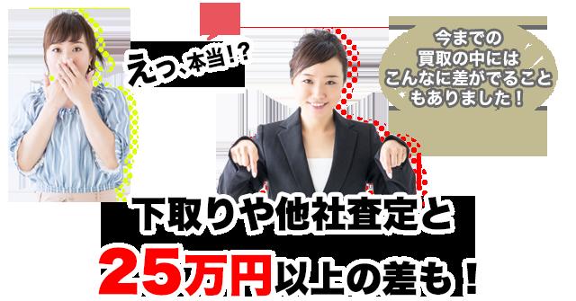 下取りや他社査定と25万円以上の差も!